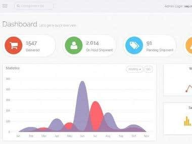 Dashboard for SEP Enterprise tracking System