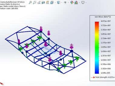 Solar Car Chassis Design
