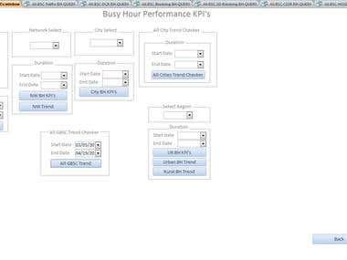 "KPI Monitoring performance Tool ""Huawei"""