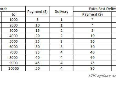 Pricing chart.