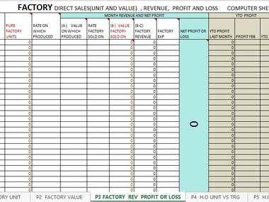 Data Entry Analysis