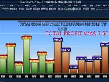 Excel Graph Presentation