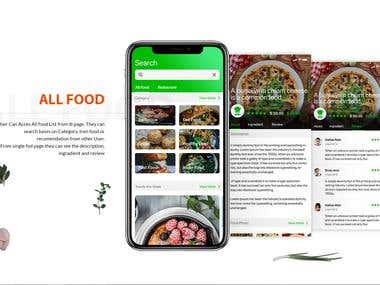 Food App Delivery