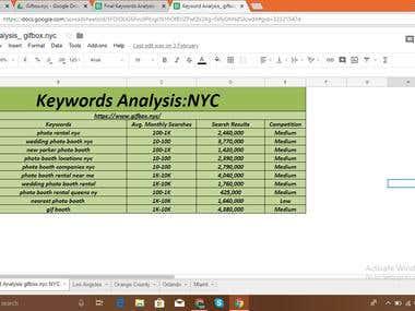 Keyword Analysis Report