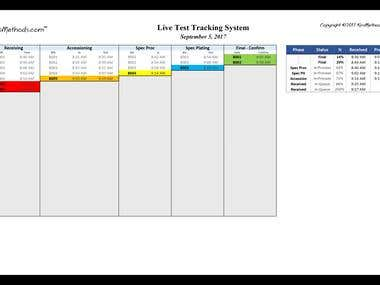 KissMethods' Test Tracking System - Live