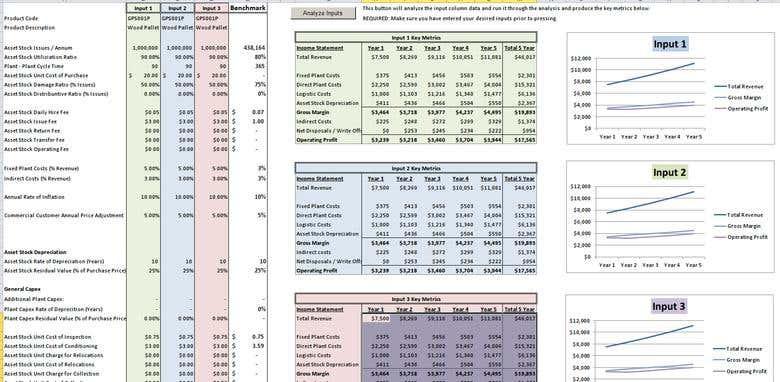 Financial Dashboard Excel VBA | Freelancer