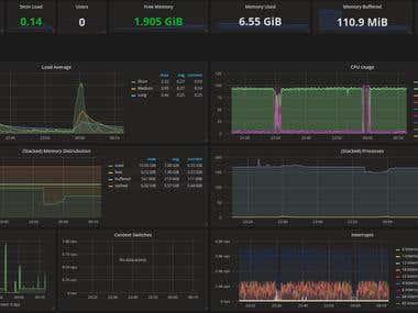 Web Server Metrics