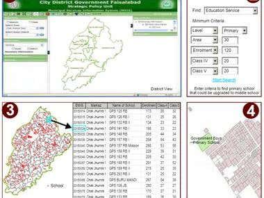 District level GIS Based DSS