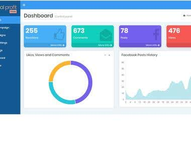 SocialProfitApp a trending image syndication tool