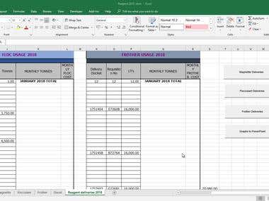 Automate Copy Graph From Excel To Powerpoint