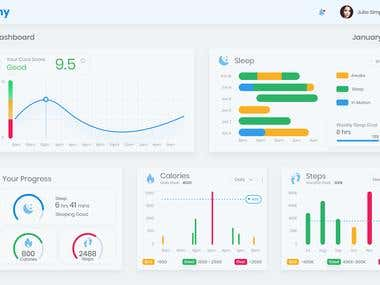 Healthy Single Page Dashboard Redesign