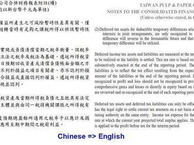 Chinese to English translation