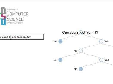 HS-Code Predictor Tree