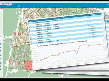 GIS for City Council to control income of land use