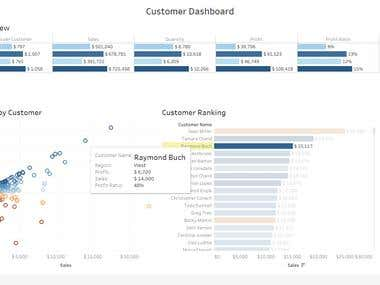 Tableau - Customer Dashboard