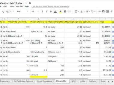 Microclimate Vendor Databases-12-7-18.xlsx