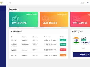 Dasboard Design for payment app