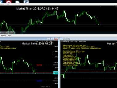 Metatrader4 - Advanced HFT-Arbitrage EA