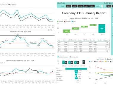 Power BI Dashboards: Stock Analysis