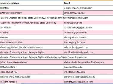 FOOTBALL TICKET OFFICERS EMAIL LIST