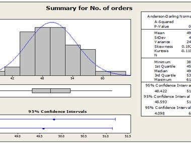 Descriptive Statistics & Graphical Summary