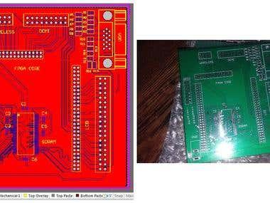 Custom FPGA expansion board