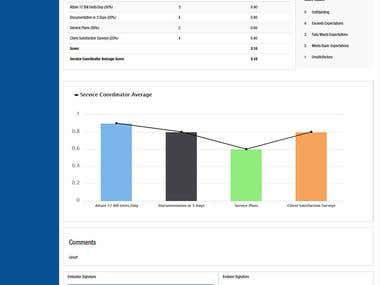 Performance Manager (CRM example)