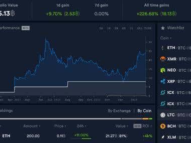 Cryptocurrency Trading Exchange Development