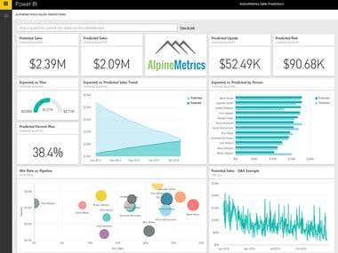 Data Analytics and Data Visulization