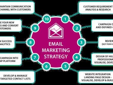 Email marketing expert.