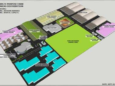 farm and shopping mall distribution