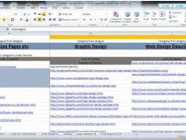 The job is about Data entry into Google spread sheet. There
