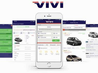Vivi Everywhere ( It's now so easy to rent a car anywhere )