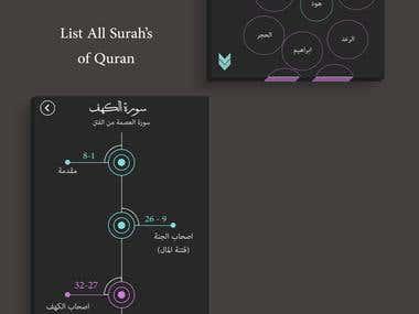 Quran MindMap Mobile App