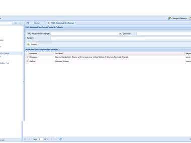 MVC - Sencha, EXT JS .Net Project