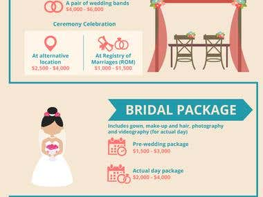 """Infographic Designs on """"Cost Breakdown of a Wedding"""""""