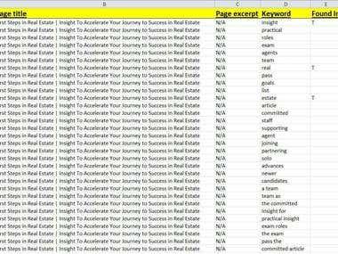 Keyword density Report (SEO Audit)