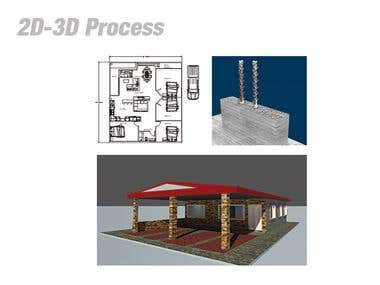 Autocad and 3D concepts