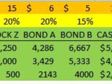 Auto Detect Stock Re balancing Criteria
