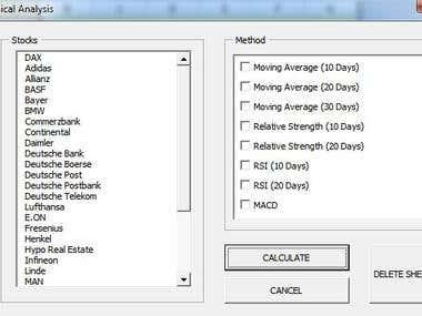 Stock technical Analysis through GUI