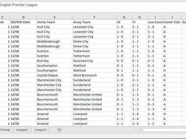 EPL Goal Records with Time Difference