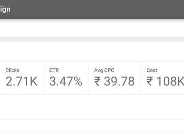 Setting Up Search Campaign with Google Adwords