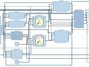Compressed Sensing System implemented on ZYNQ 7000 SoC