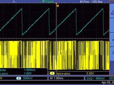 Digital to Analog Converter usign Delta Sigma Modulator