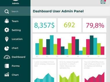 Graph Display Dashboard