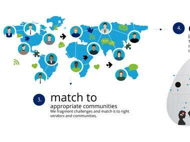 crowdsourcing Infographic for Deloitte