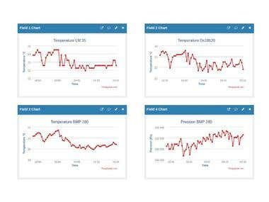 Temperature and Pressure variables in the Cloud
