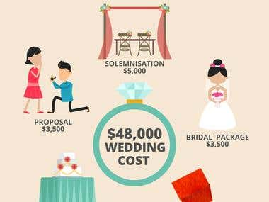 """Infographic Design on """"Preparing for your Dream Wedding"""""""