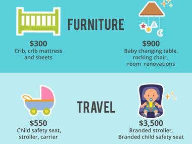 """Infographic Design on """"Saving for a Newborn Arrival"""""""