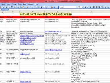 List of Private University Of Bangladesh